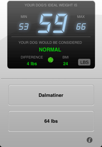 How Can My Dog Loose Weight - DogBMI or DogBS